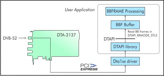 DTA-2137C Diagramme